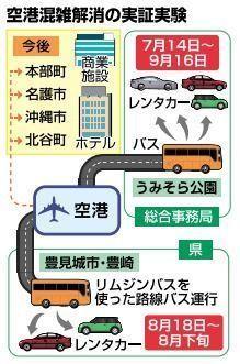 レンタカー 那覇 空港 那覇空港で最速で借りられる レンタカー会社はどこ?