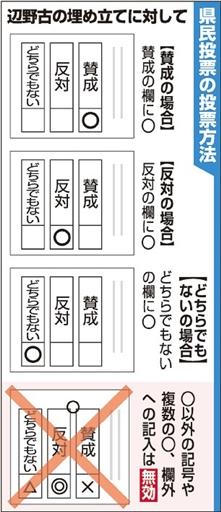 県民投票、知事が街頭で参加呼び掛け