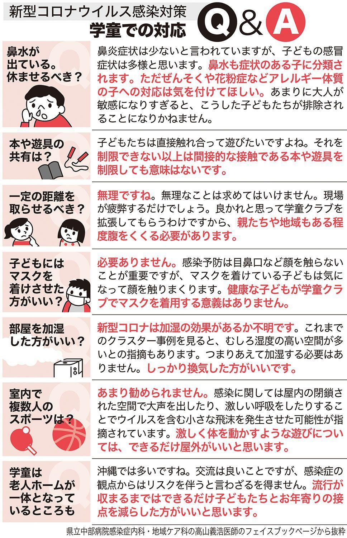 マスク 意味 コロナ 「屋外でのマスクは不要」間違いだらけのコロナ対策を専門家が指摘する!