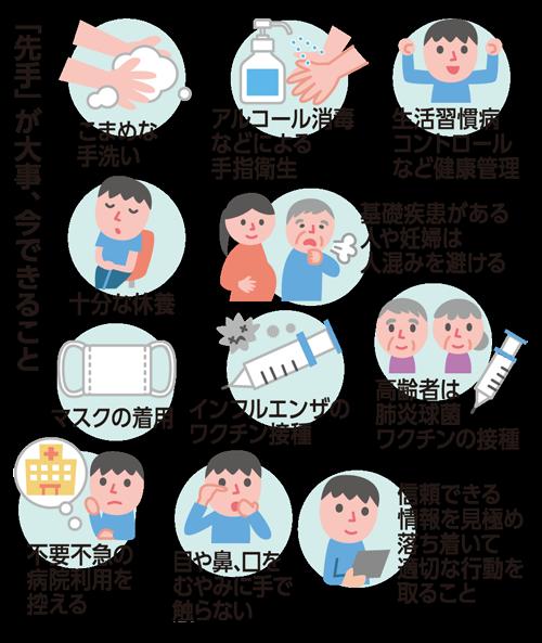 コロナ 感染 沖縄 沖縄でコロナ111人感染 陽性率7.7%「感染蔓延期」