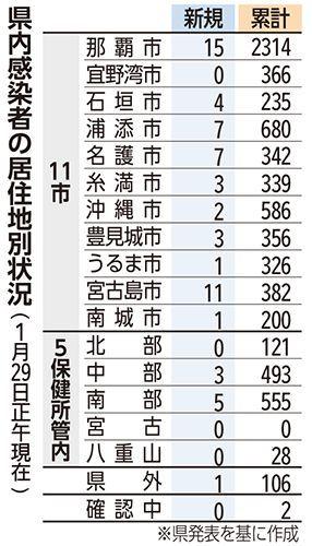 県 別 コロナ 全国 新型コロナウイルス 都道府県別ステージ(全国)