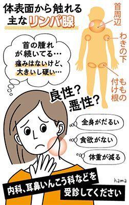コロナ リンパ 腺 の 腫れ